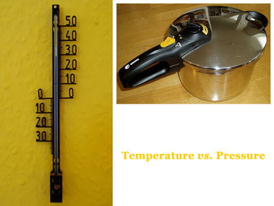 High temperature or High pressure?